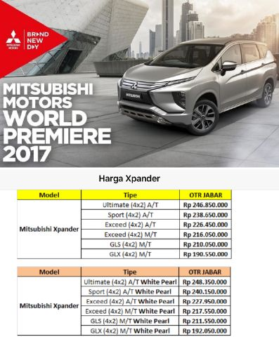 Open indent, Mitsubishi Expander