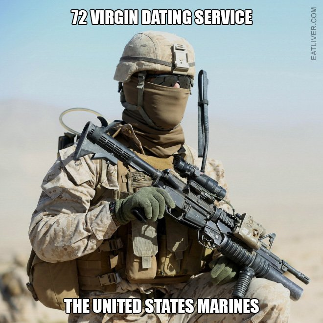 Dating service success rate
