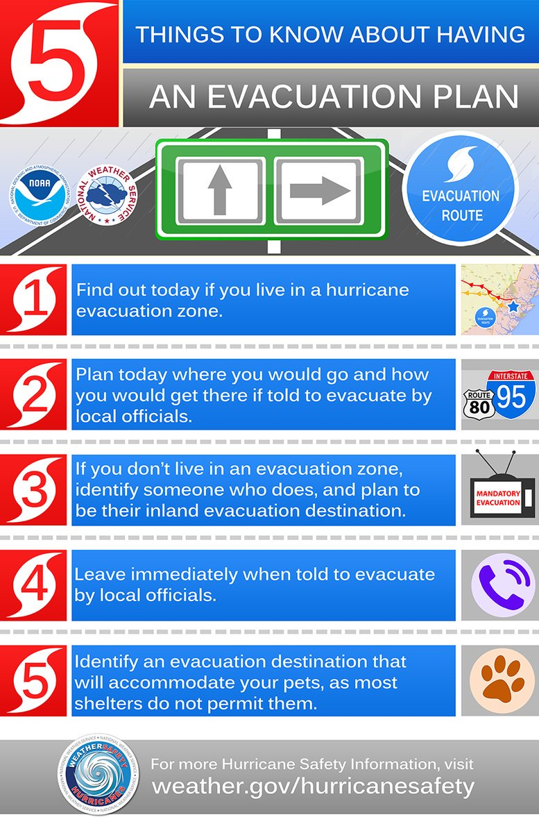 Don't evacuate farther than you have to. Don't drive 100 miles if 10 miles is safe. https://t.co/lIXfnfdRdq