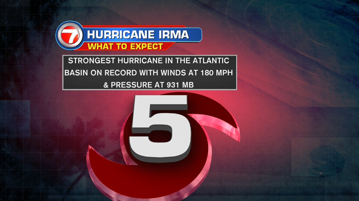 #Irma is the strongest hurricane on record in the Atlantic Basin. Sustained winds near 180mph. https://t.co/IEB3TgnIag