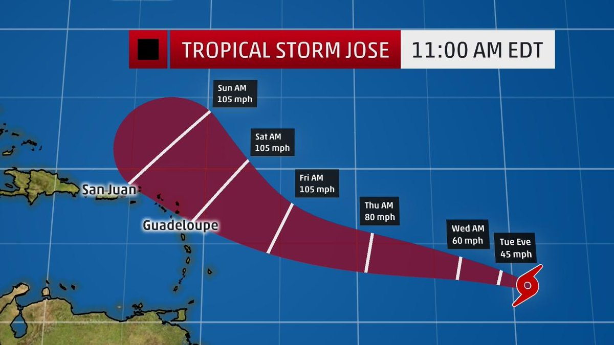 #Irma now has company in the Atlantic, Tropical Storm #Jose has just formed: https://t.co/2TuDg5jAtp