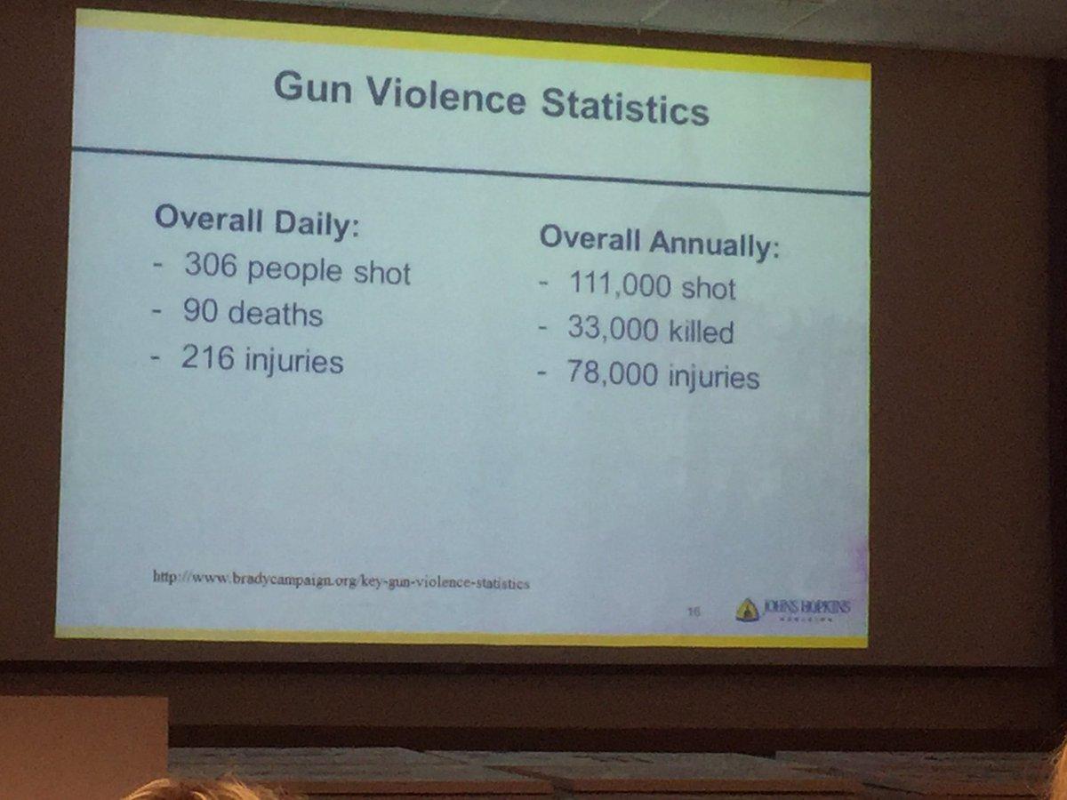 Statistics for obesity