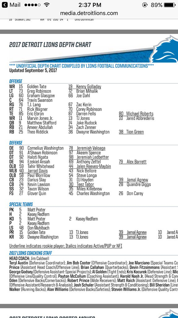 Dave Birkett On Twitter Lions First Depth Chart Of The Season Fwiw I Doubt Tate Is Punt Returner Sunday Likely Jones Or Agnew