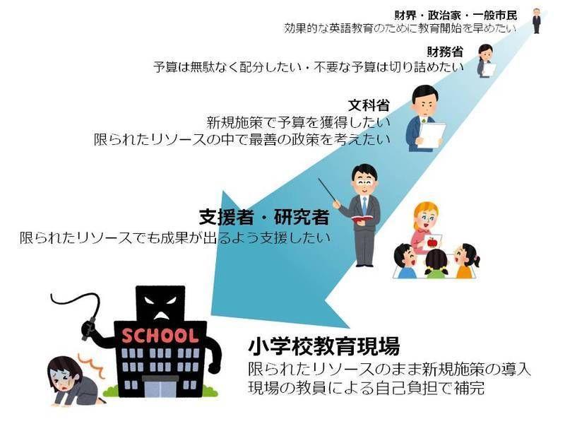 yoshinon@情報管理LOG on Twitte...