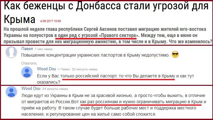 В водохранилищах оккупированного Крыма сократились запасы воды - Цензор.НЕТ 8654