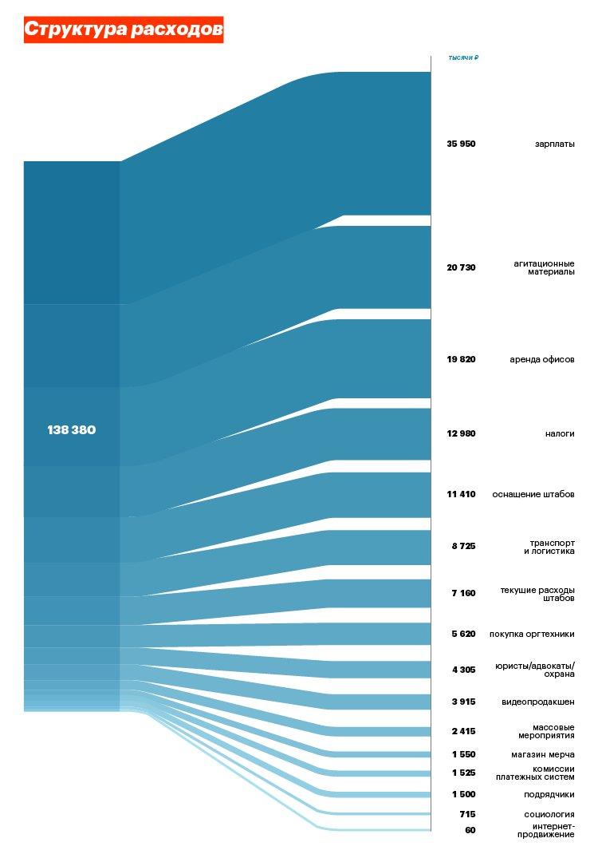Отчет по преддипломной практике экономики картонно бумажный