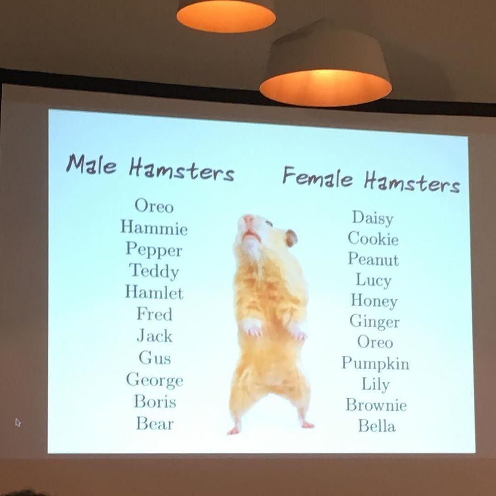 For female names
