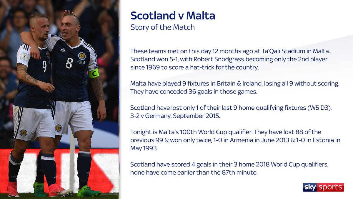 Sky Sports Statto On Twitter Scotland Host Malta At Hampden Park In World Cup Qualifying Group F Live Football From 7pm