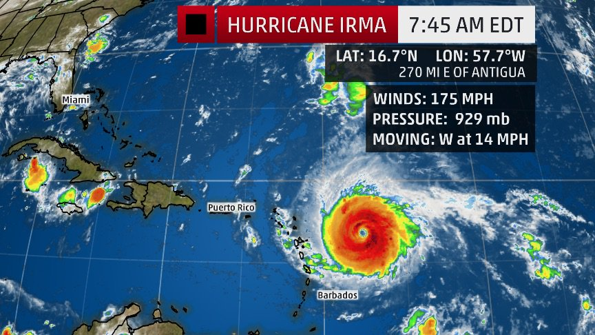 BREAKING: #Irma becomes a Category 5 #hurricane with 175 mph maximum sustained winds. https://t.co/d8TWalWn6P