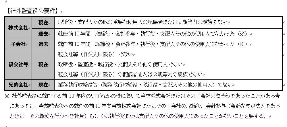 """菅沼 彰 on Twitter: """"前回の社..."""
