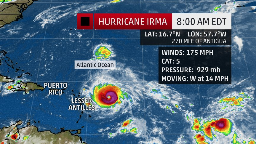 Hurricane Irma is now a category 5. Watch The Weather Channel now for Live Coverage and the latest track for Florida.