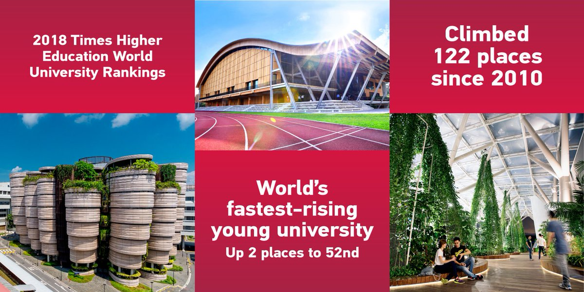 #NTUsg has climbed 122 places since 2010 to rank 52nd in the 2018 Times Higher Education World #UniversityRankings. #THEunirankings<br>http://pic.twitter.com/EtAjTzvgoi