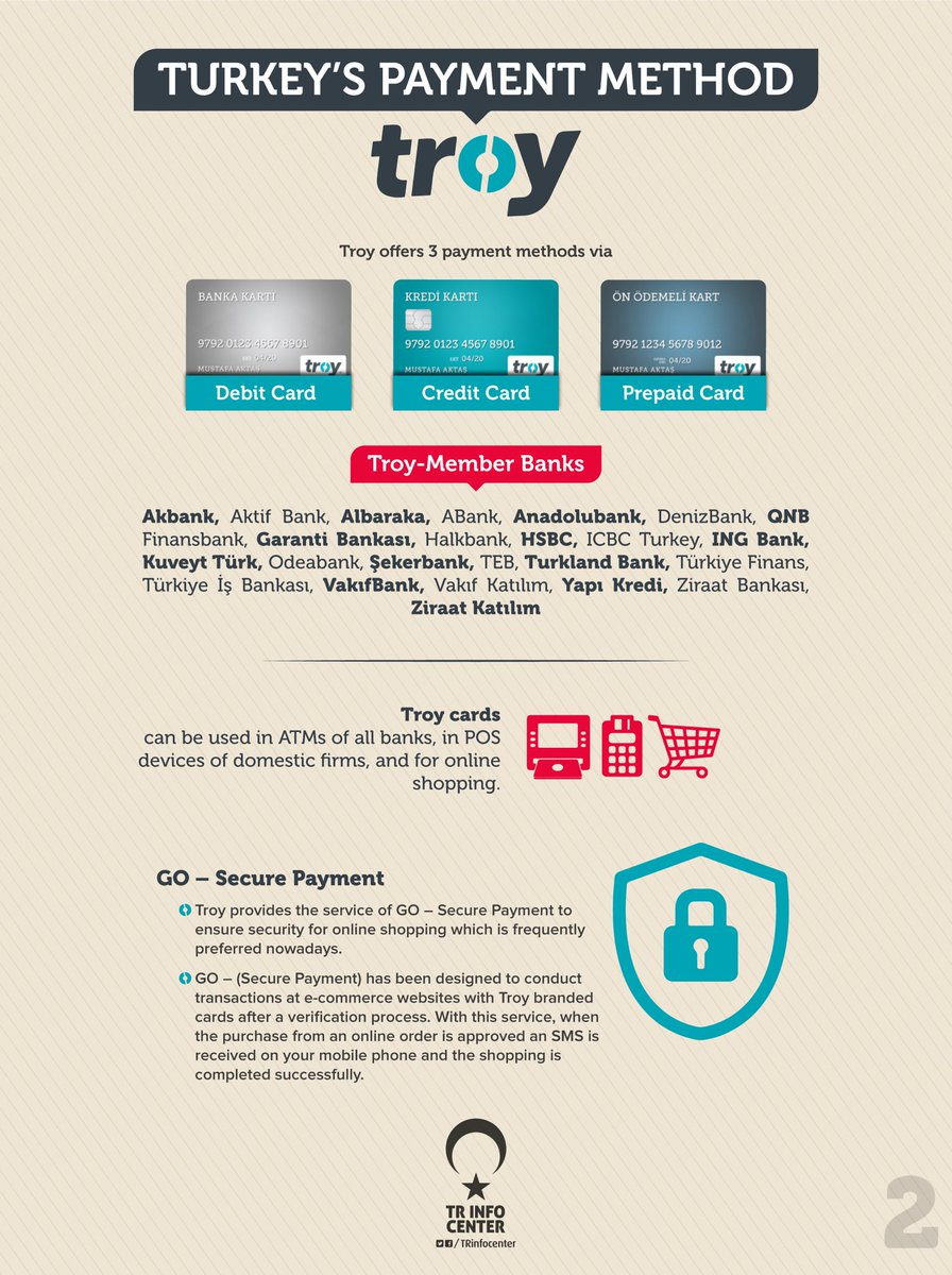 Hsbc Payment Methods