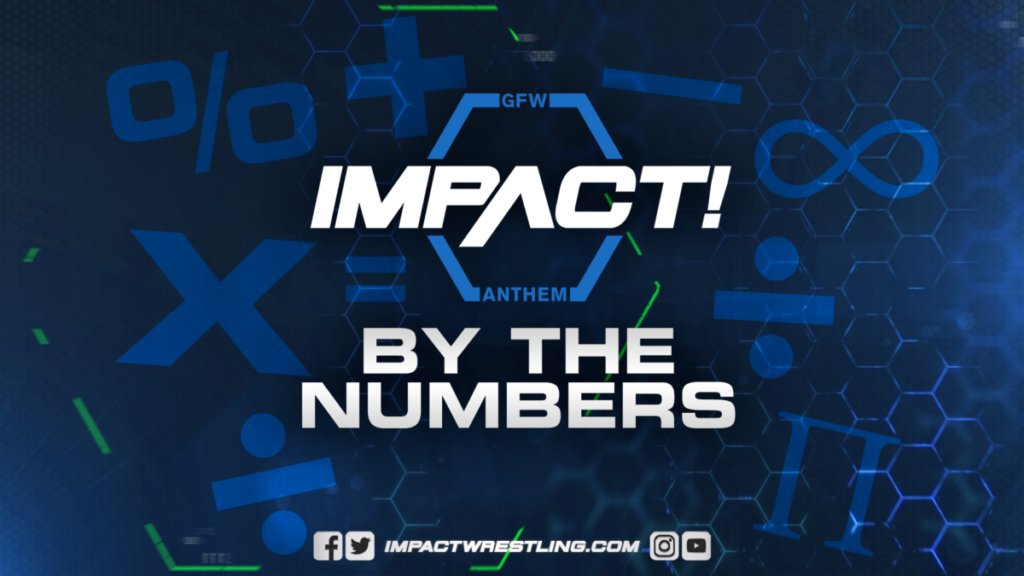 Check out #ByTheNumbers ahead of TONIGHT&#39;S fallout from #DestX!  HERE:  http:// impac.tw/BTN1734  &nbsp;  <br>http://pic.twitter.com/eL984RxmWR