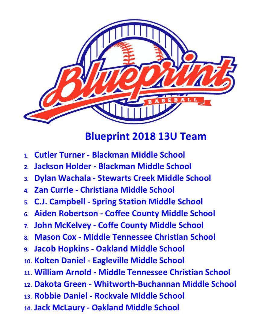 Blueprint baseball on twitter blueprint baseball 2018 13u team 806 am 24 aug 2017 malvernweather Gallery
