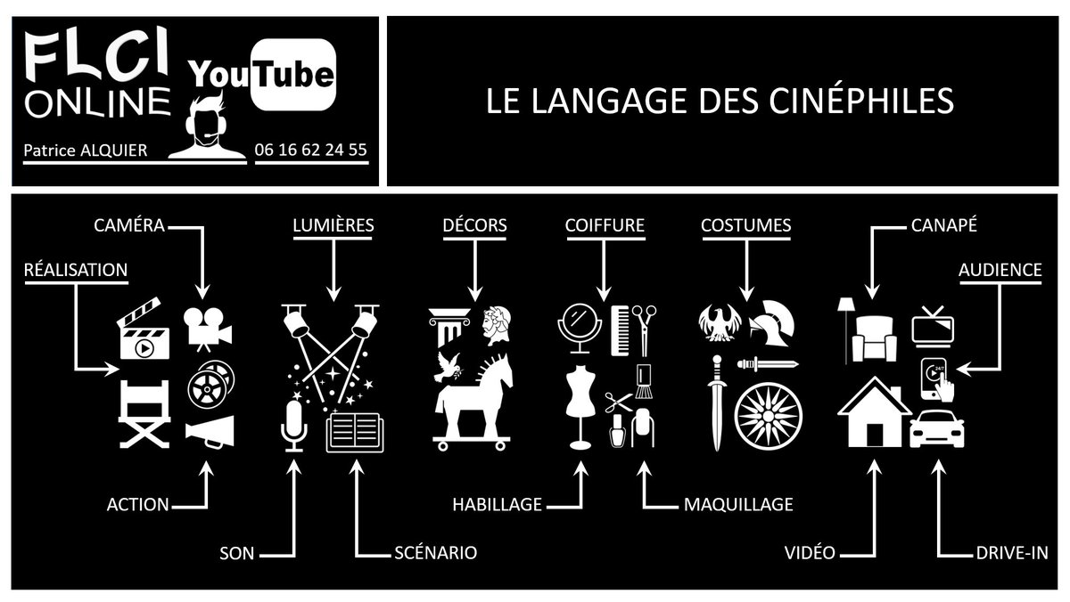 "Patrice ALQUIER on Twitter: ""#Anglaiscinéma #jargon lexique"