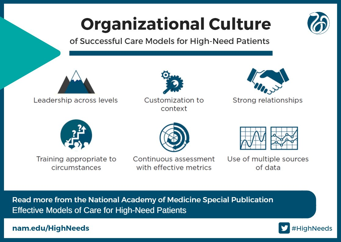 National Academy Of Medicineverified Account