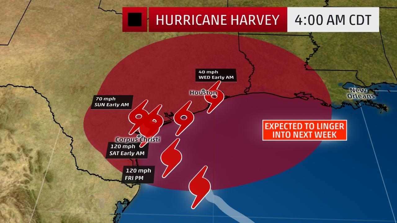 the weather channel on twitter   u0026quot  hurricane  harvey is