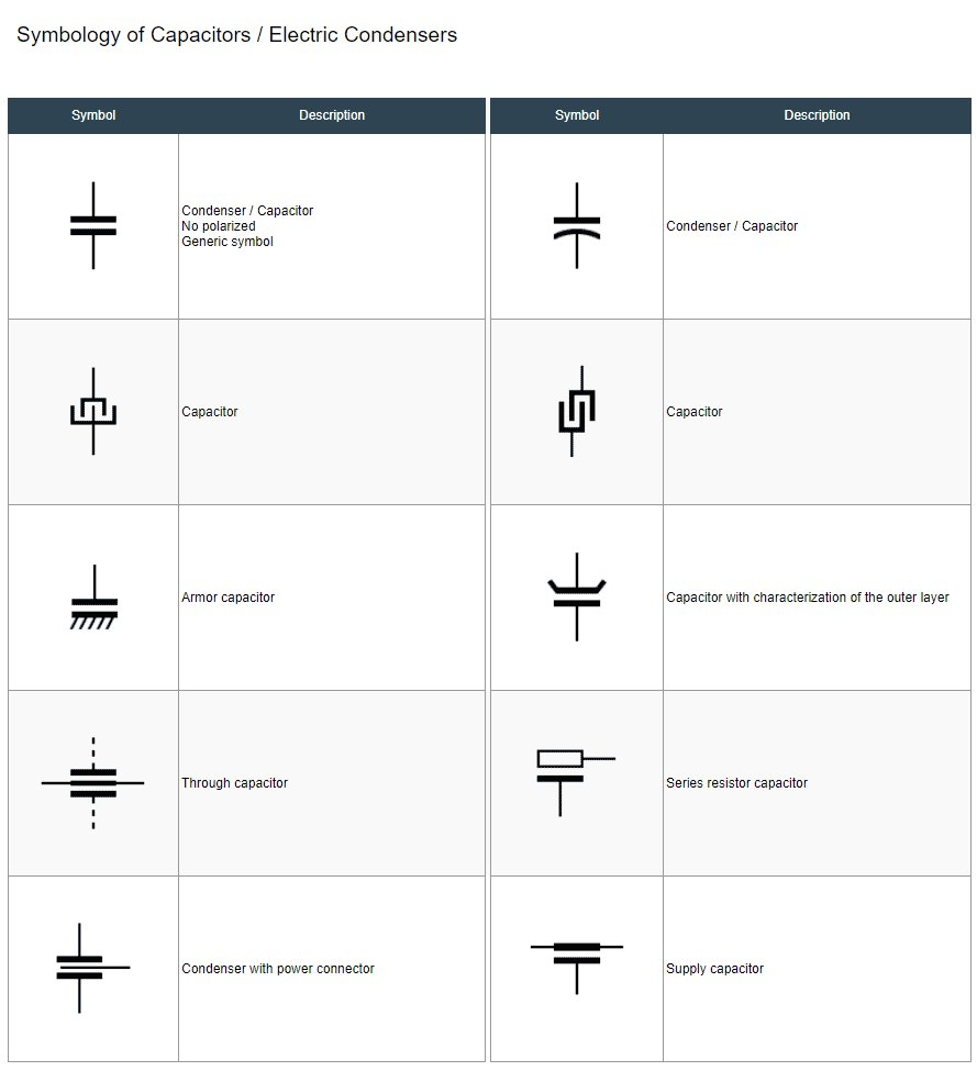 100 construction plan symbols 53 best house plans images on
