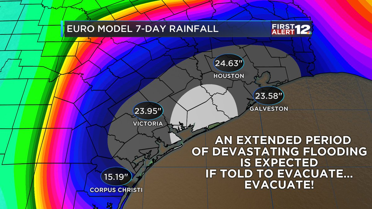Eric Snitil On Twitter Its Hard To Fathom Just How Much Rain - How much is a fathom