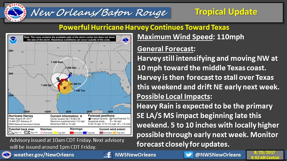 NWS New OrleansVerified account @NWSNewOrleans · Aug 25 · #Harvey continues ...