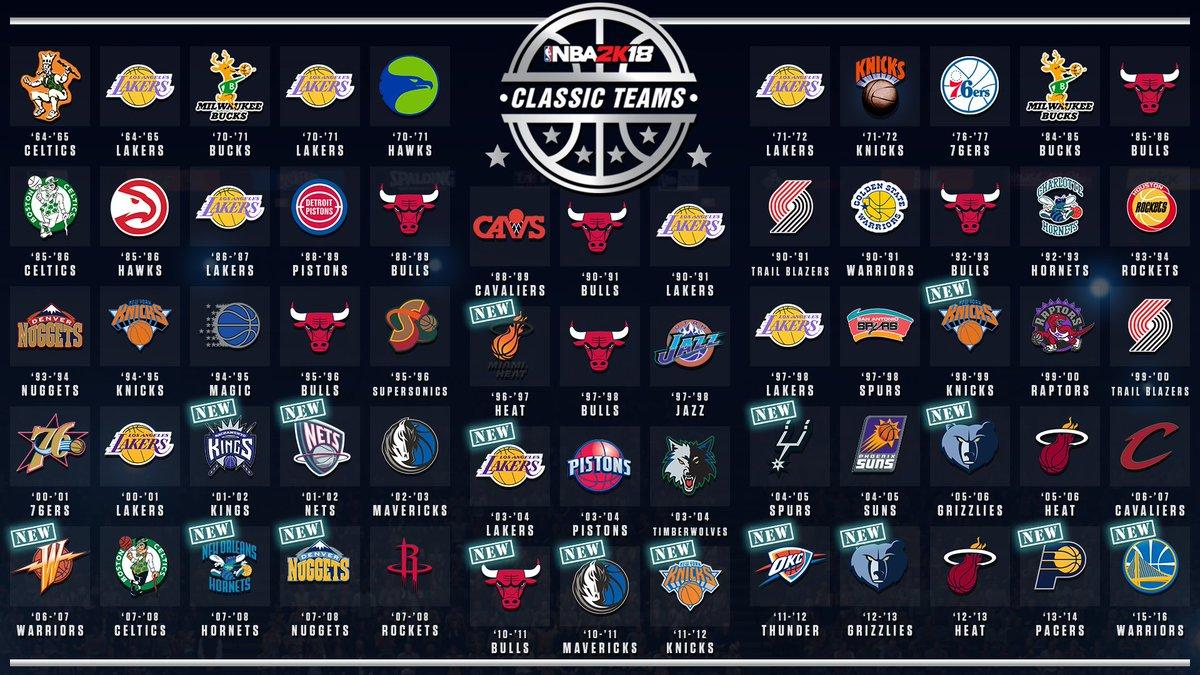 NBA 2K20 on Twitter: