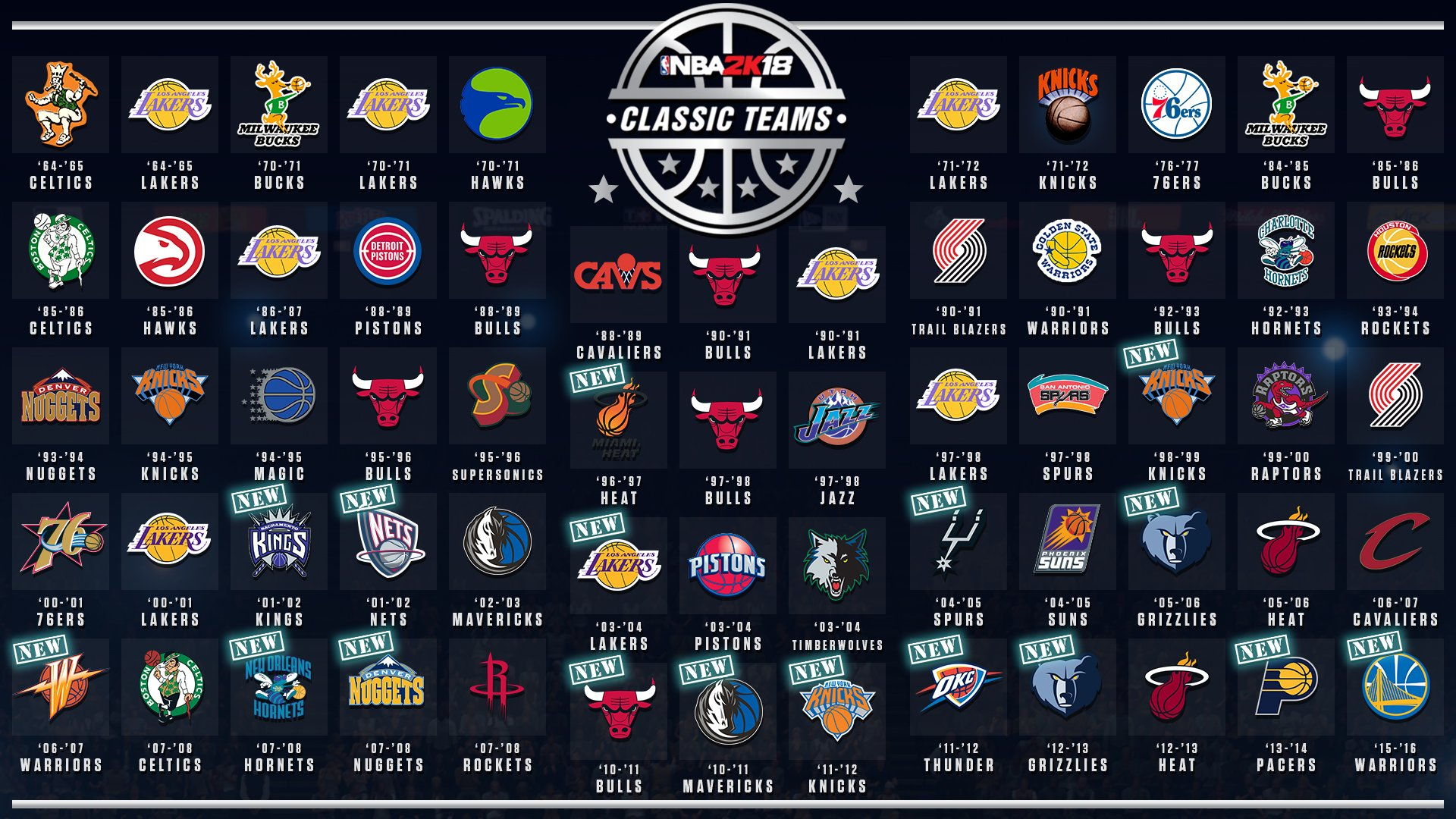 Nba 2k 2k18 on twitter 17 brand new classic teams are - Nba all teams wallpaper ...