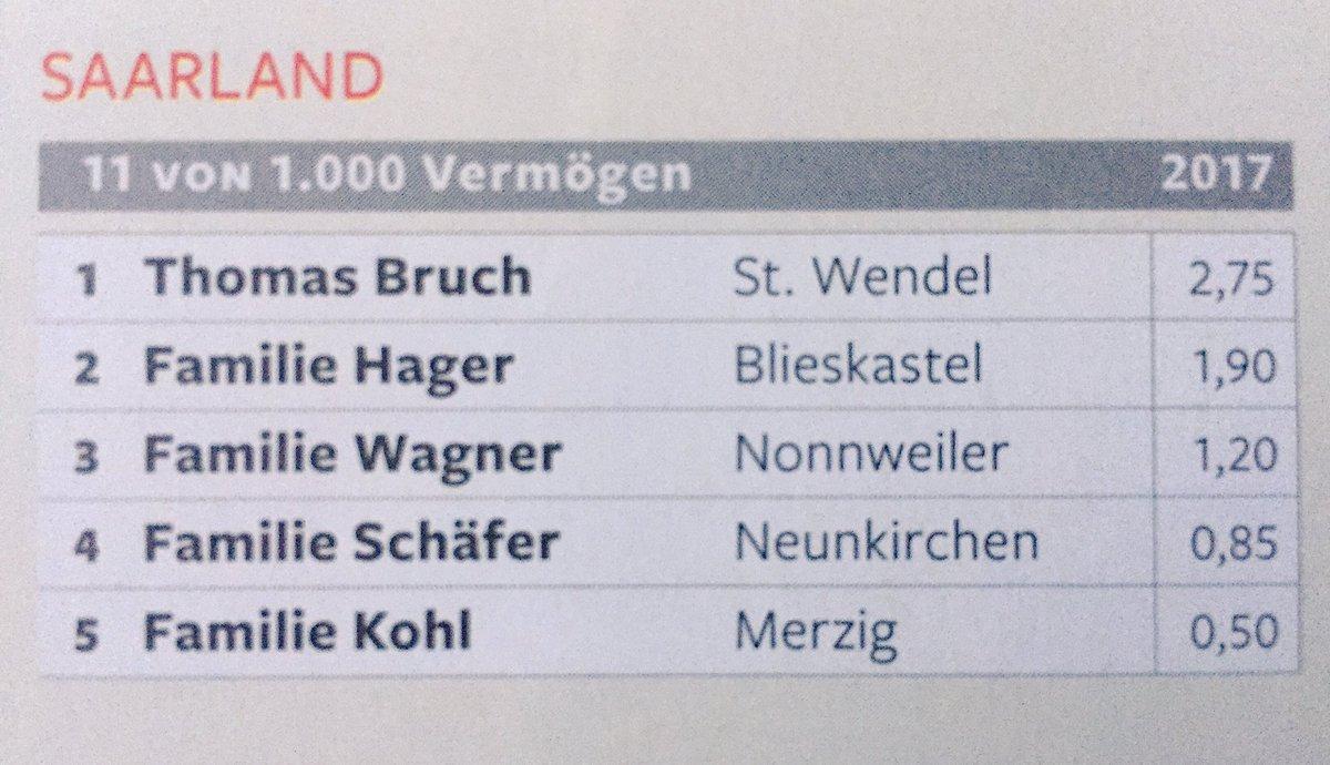 Nonnweiler Quelle BILANZ: News, Informationen und Aktuelles in ...