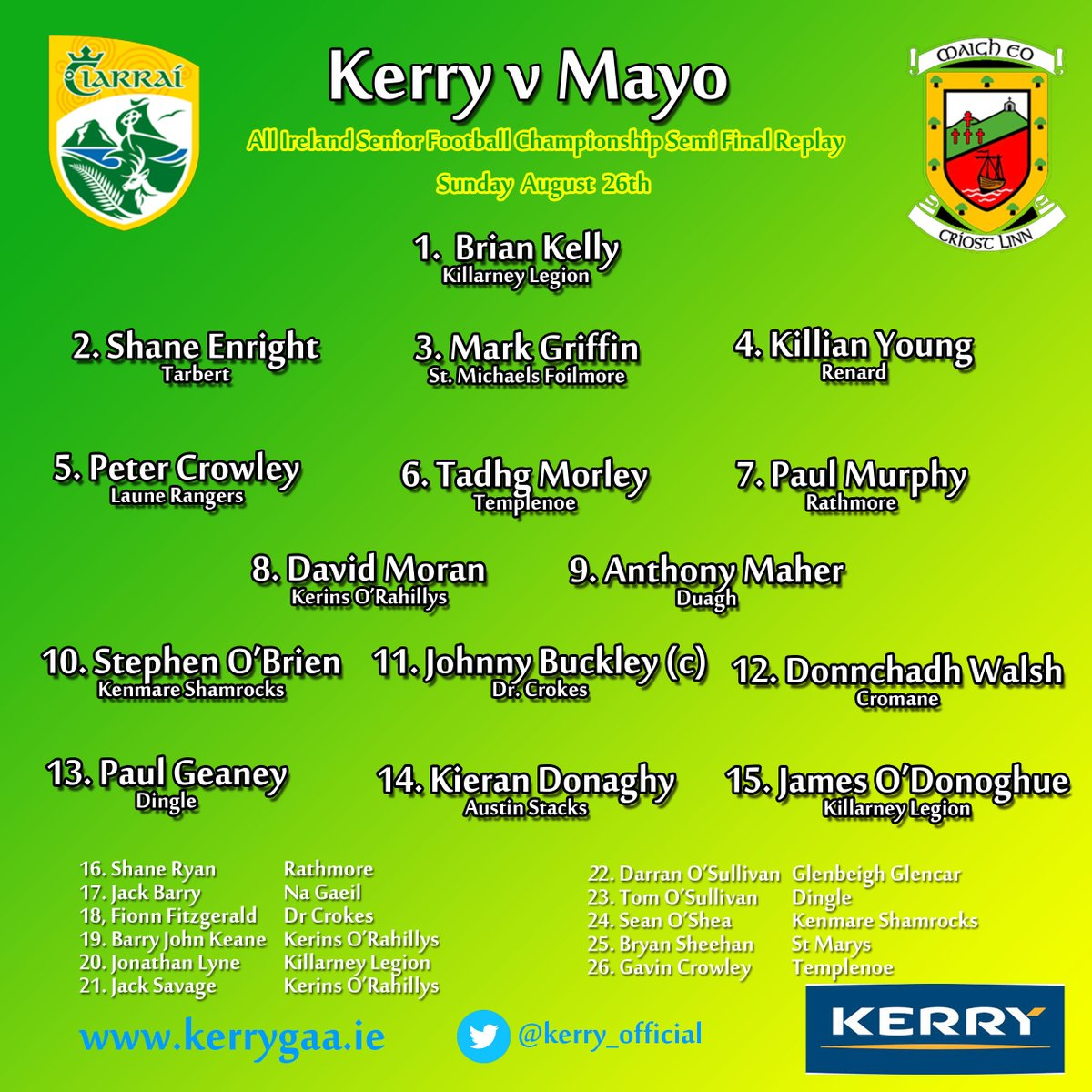 The Kerry Team to play Mayo in the All Ireland Senior Football Championship Semi Final Replay is as follows https://t.co/WVcO23DiGV