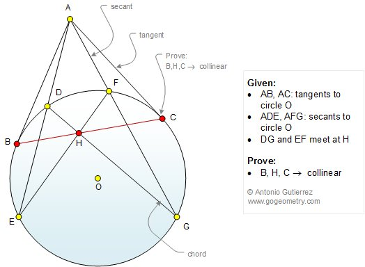 Antonio Gutierrez On Twitter Euclidean Geometry Problem 1189