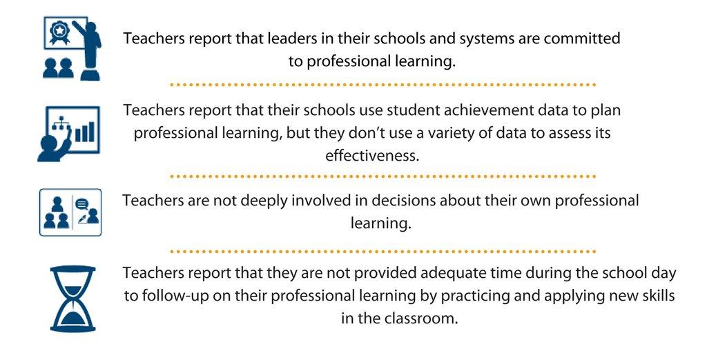 Learning Forward On Twitter Report Says Teachers Value Job