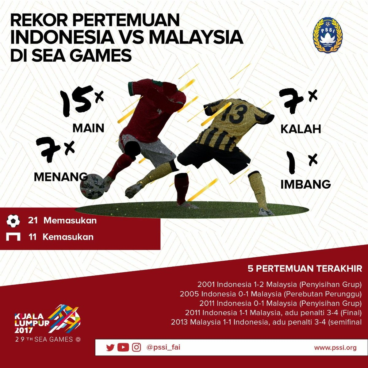 Live Streaming Timnas Indonesia U22 vs Malaysia