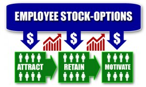employee stock options & stingy tech company management