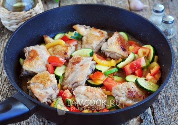 Рецепт курица с авокадо