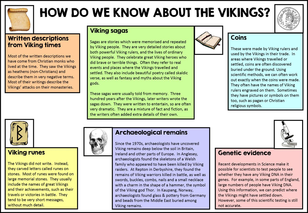 Aheadofhistory on twitter nice little activity to introduce year aheadofhistory on twitter nice little activity to introduce year 7 to different types of evidence and their utility for specific enquiries biocorpaavc Image collections