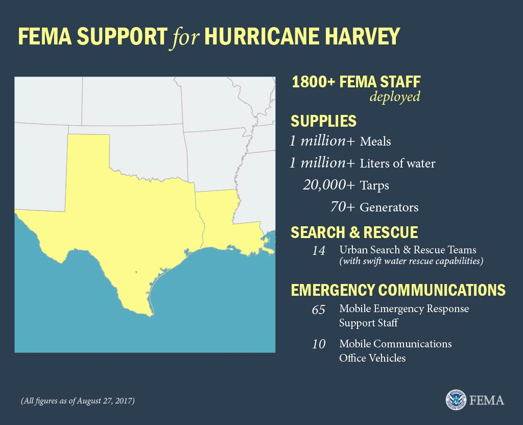 Here's a look at our response operations for #Harvey. For resources: https://t.co/QYz65o9EIG https://t.co/sVQqoxiFX8
