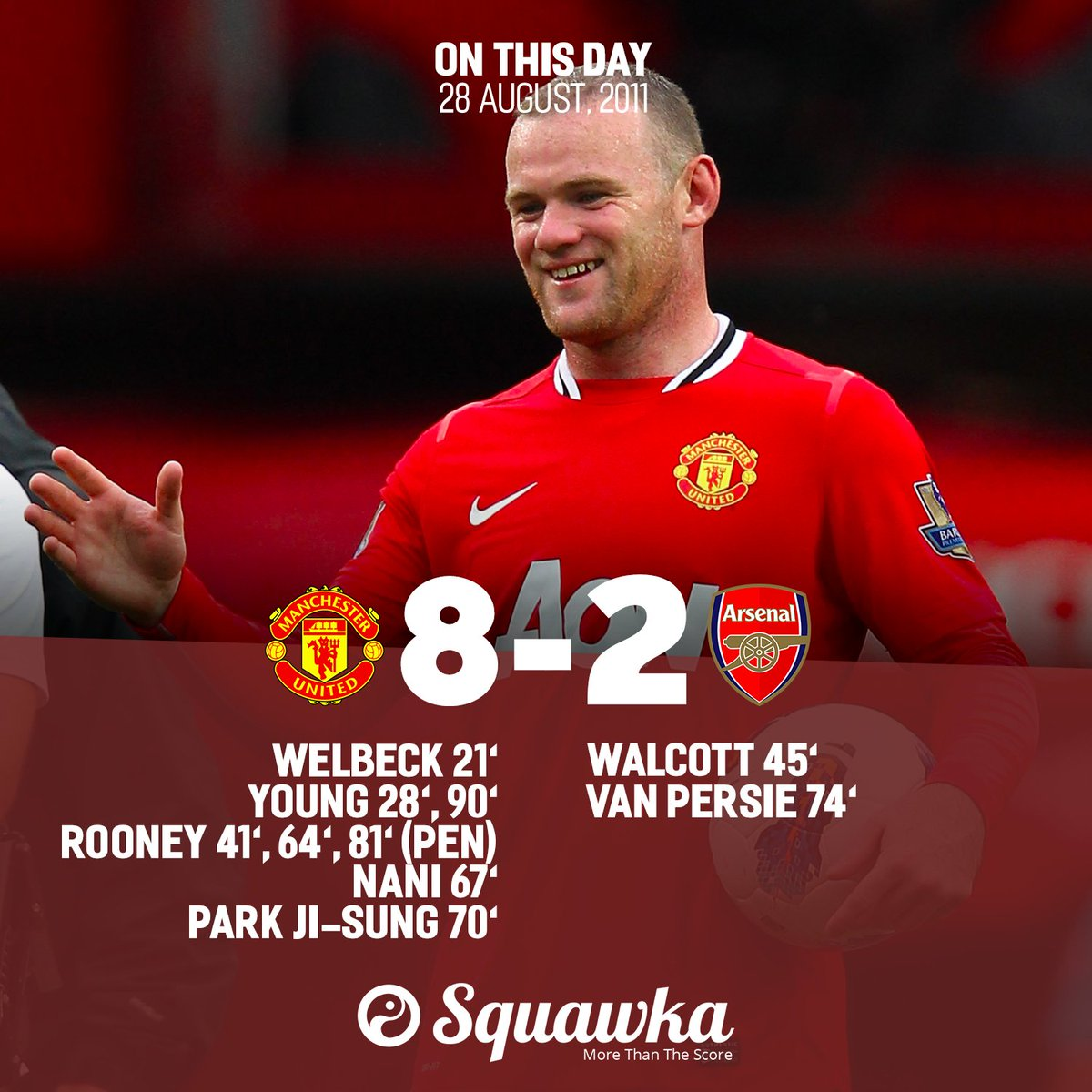 Squawka Football On Twitter On This Day In 2011 Man Utd Beat Arsenal 8 2 At Old Trafford In The Premier League Arsenal S Biggest Defeat For 115 Years Https T Co Uvmtsrzqy8