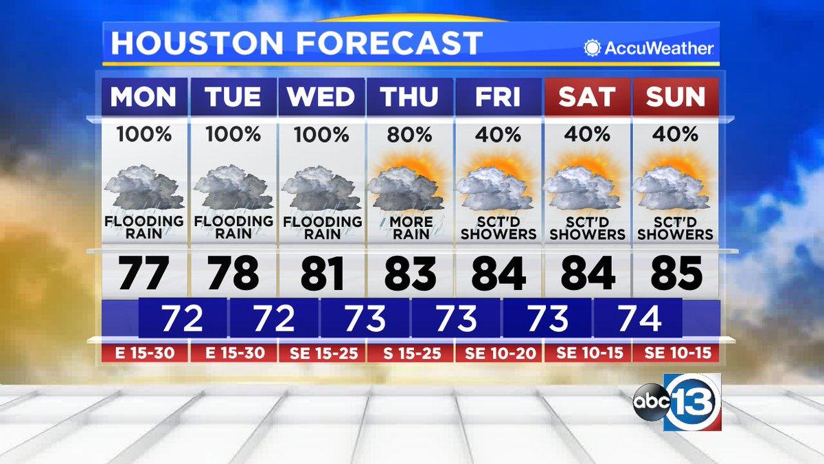 Good morning! Here's your forecast from #ABC13. #Houston #TXwx https://t.co/pQJflQkG2E