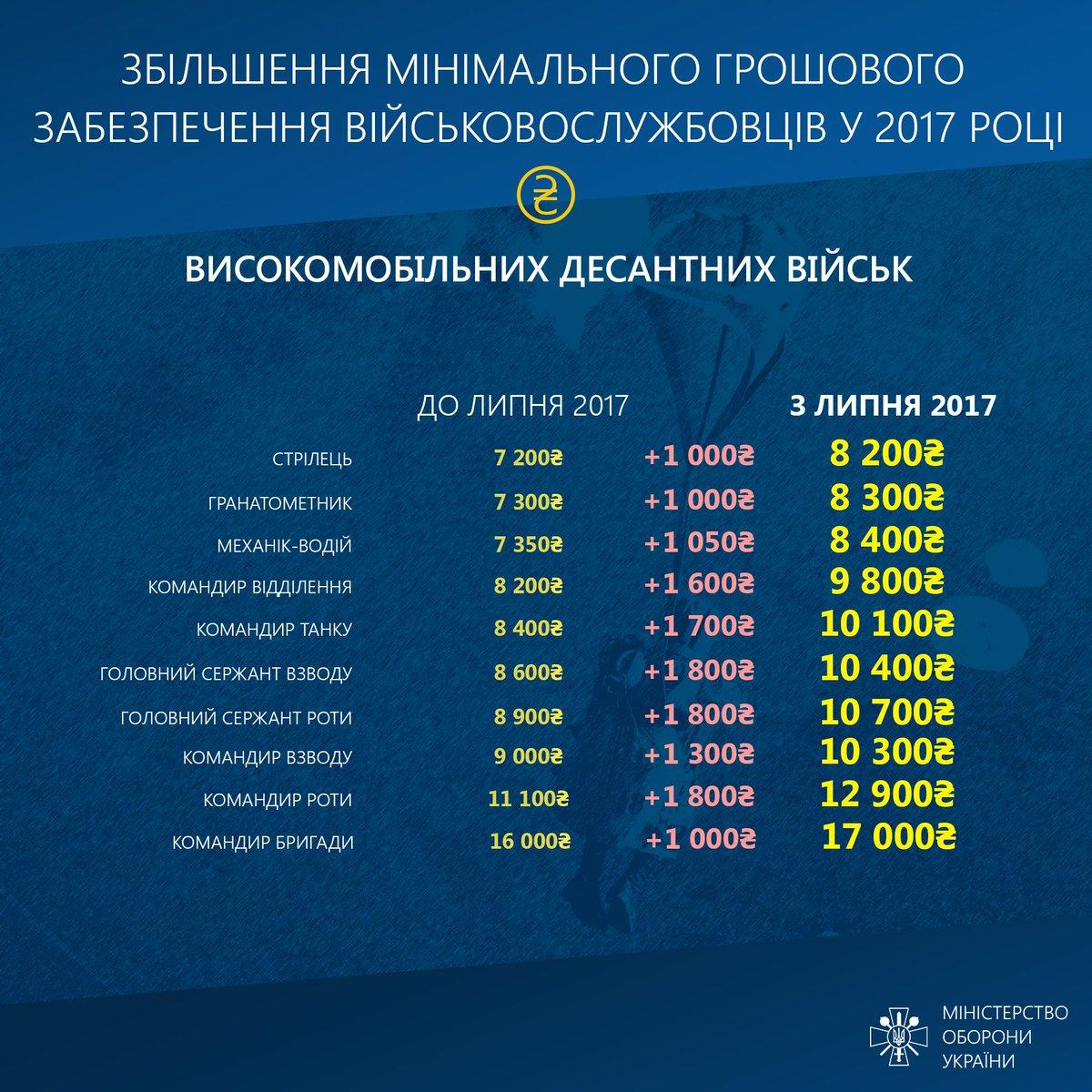 """""""Украина стала на путь коренных преобразований и уже с него не свернет"""", - Порошенко о повышении кредитного рейтинга Moody's - Цензор.НЕТ 2467"""