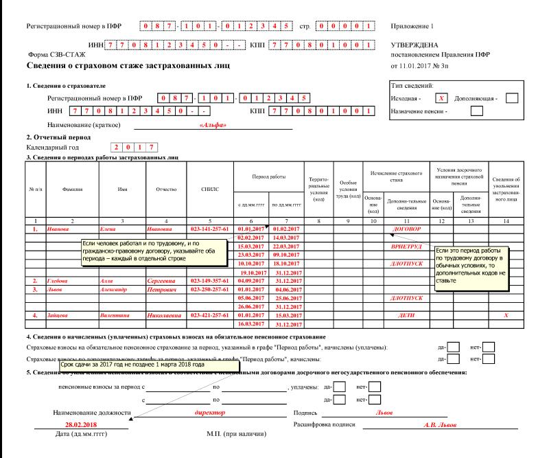 Образец заполнения анкеты на шенген визу