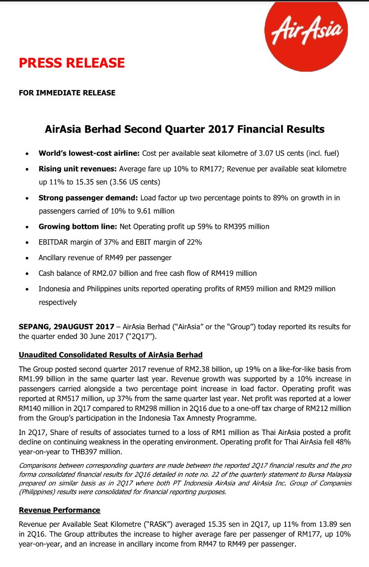 the performance evaluation of airasia berhad Air asia strategic management 1 a) airasia's vision: • a low cost airline carrier that offers five-star service with 95% of on-time performance.
