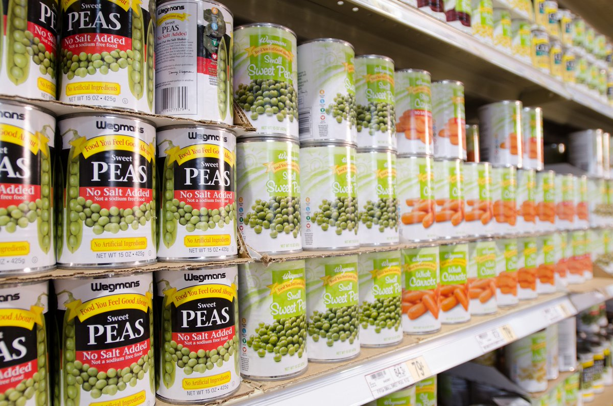 fresh food and canned food Fresh foods versus canned foods eating is an activity that we as humans do at least two times a day we live in a world where the variety of food is immense, and we are responsible for what we eat.