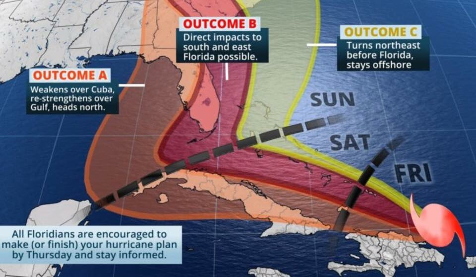Great explainer from @FloridaGHC of possible outcomes from #Irma https://t.co/5QuDQaOApe