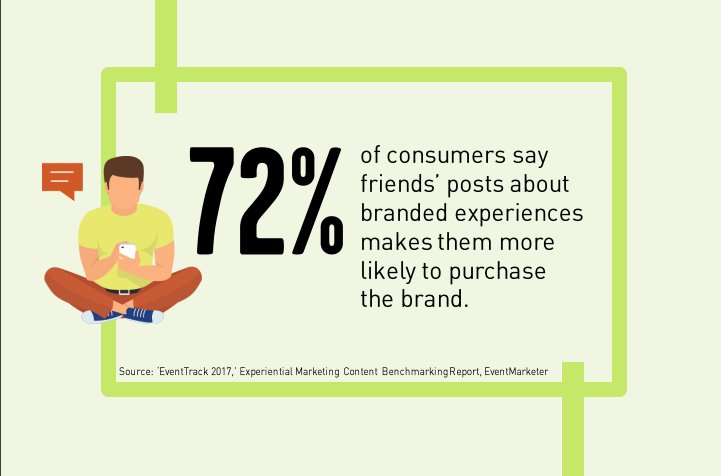MEC PILL #BrandExperience #purchasejourney #content #social #consumer https://t.co/xrw6ZrJ05Y