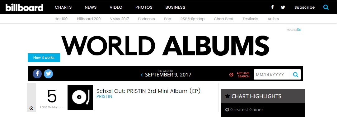 PRISTIN Debut on Billboard World Albums Chart! - Charts and