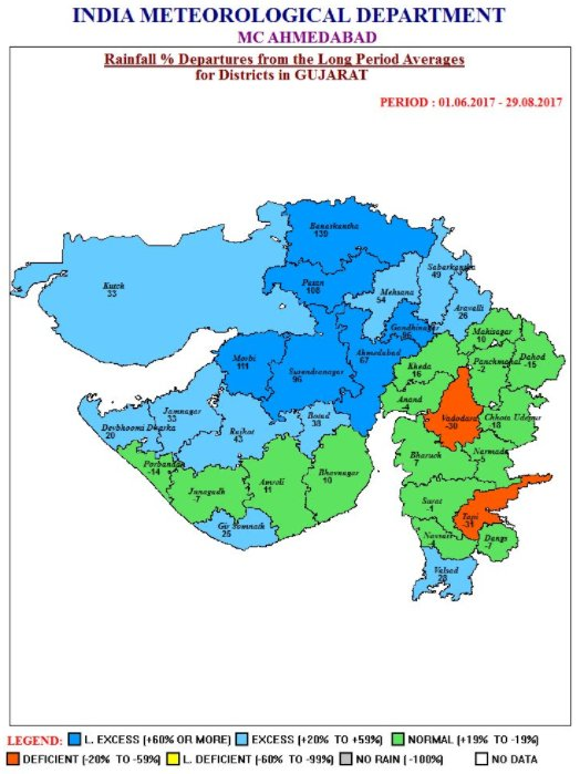 Heavy rains in Saurashtra region Gujarat completes 100 rainfall