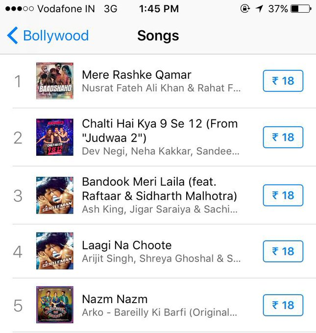 still ruling and spreading love .thnk you everyone for the support.for our song #MereRashkeQamar.@milanluthria @TSeries @manojmuntashir https://t.co/fCc5cp9Kvx