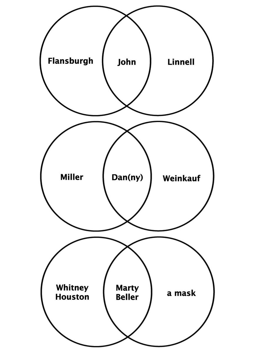 They might be giants on twitter tmbgareok on tumblr is they might be giants on twitter tmbgareok on tumblr is celebrating venn diagrams submit your tmbg inspired charts now pooptronica Image collections