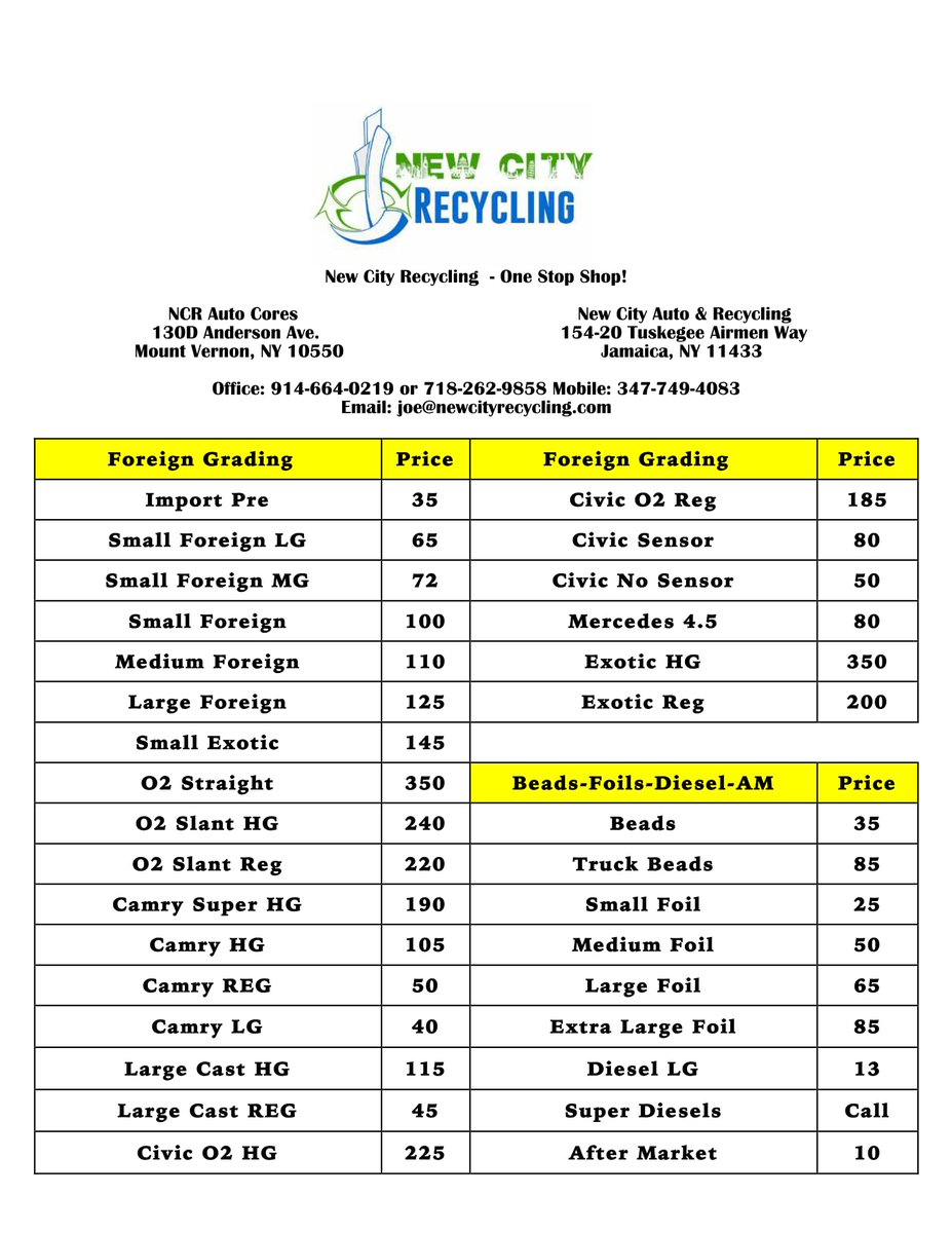 Summary -> Best Catalytic Converter Recycling Top Prices