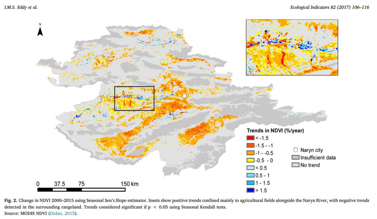 Integrating #RemoteSensing and local ecological knowledge to monitor #rangeland dynamics #Kyrgyzstan #MODIS #NDVI   http:// bit.ly/2iHGE5p  &nbsp;  <br>http://pic.twitter.com/cSejemqsuS